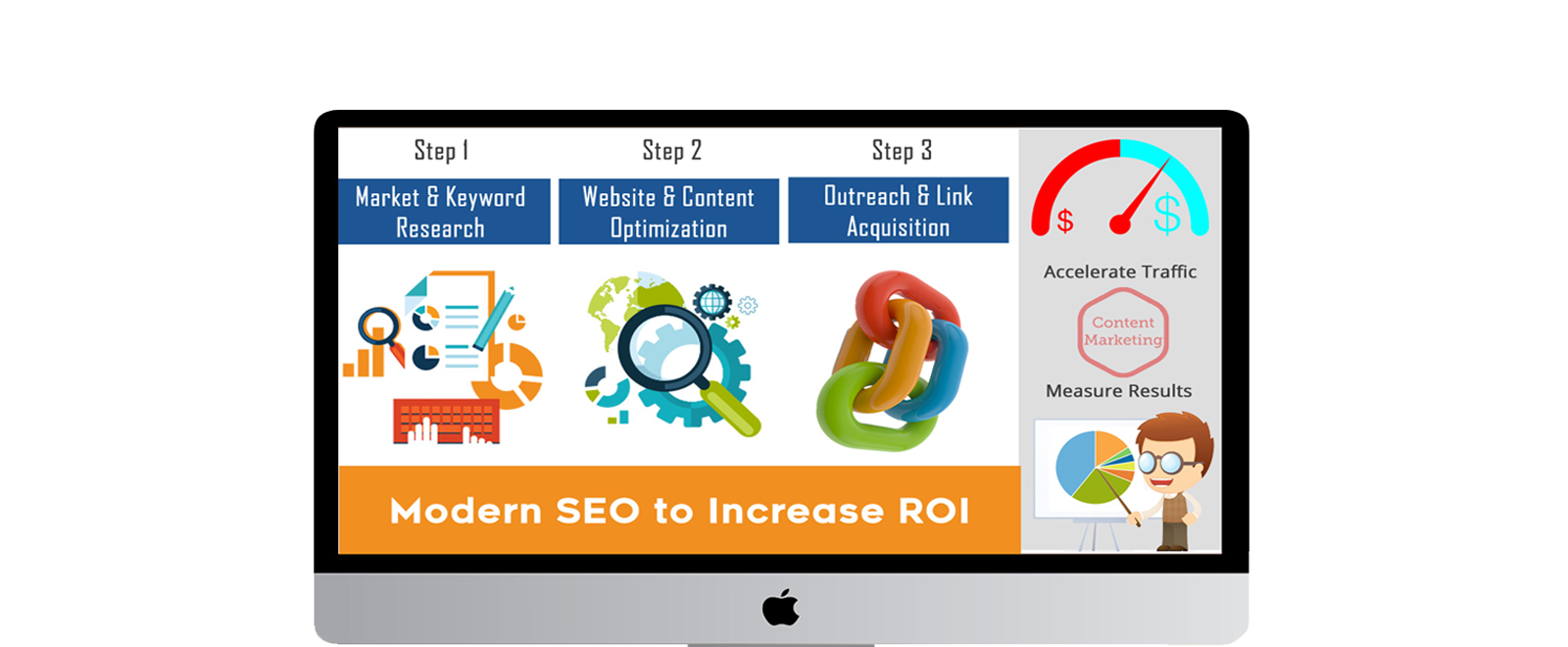 step by step seo process
